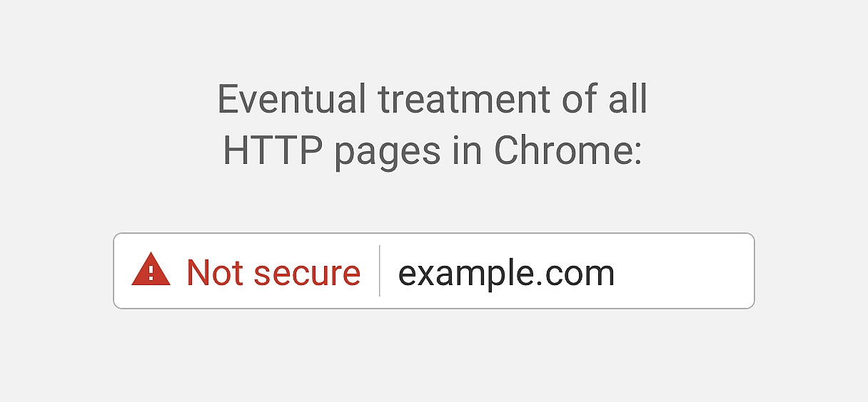 HTTP to HTTPS - will this impact your website's ranking?